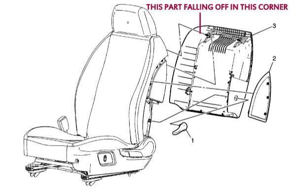 Drivers seat. Plastic panel on back loose | Chevrolet Malibu ForumsChevy Malibu Forum