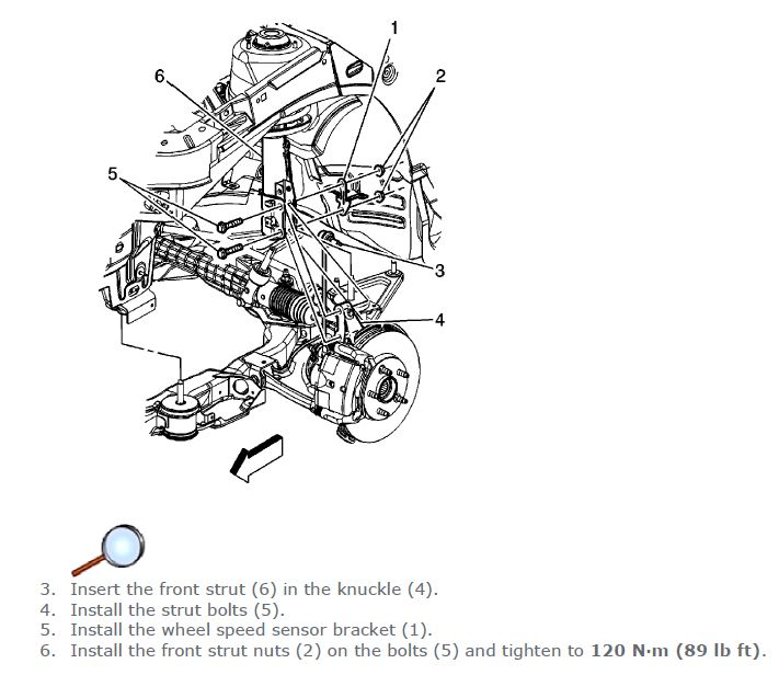Front Strut Torque Specifications | Chevrolet Malibu Forums